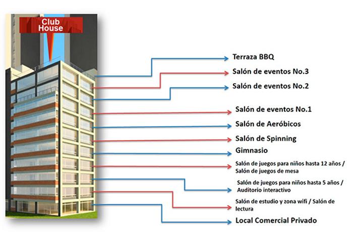 Torres-de-timiza-apartamentos-kennedy-nuevos-vivienda-de-interes-social-subsidio-vis-venta-vivienda-bogota-2-habitaciones-torortiz-casas-lotes-Render Club House