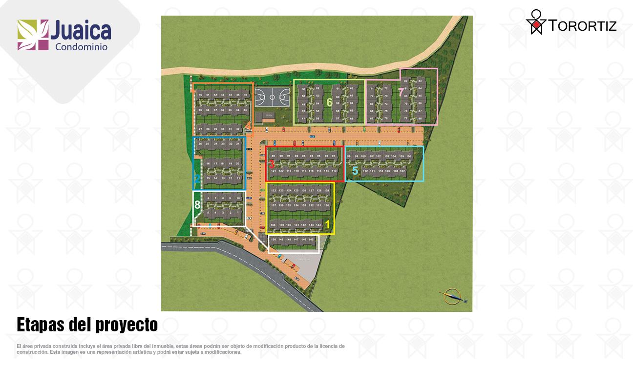 Juaica-condominio-locales-tenjo-calle-80-portal-venta-vivienda-nueva-cundinamarca-mezzanine-torortiz-casas-lotes-Etapas del proyecto